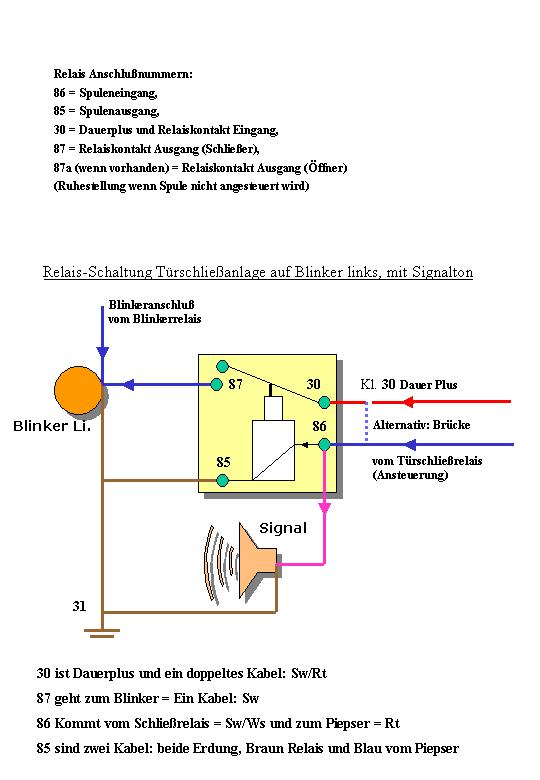 Funkfernbedienung MT-150MB2 von WAECO